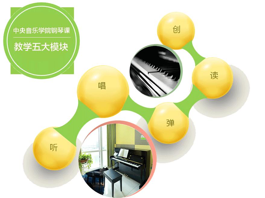中央音乐学院钢琴课教学五大特色.png
