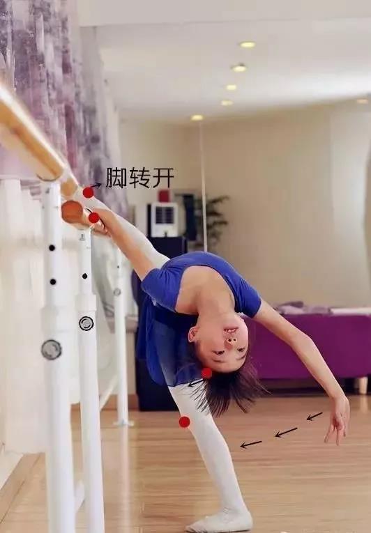 舞蹈基本功练习.jpeg