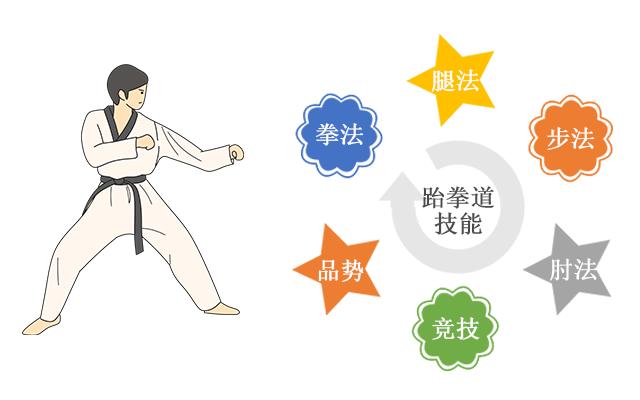 跆拳道技能.png