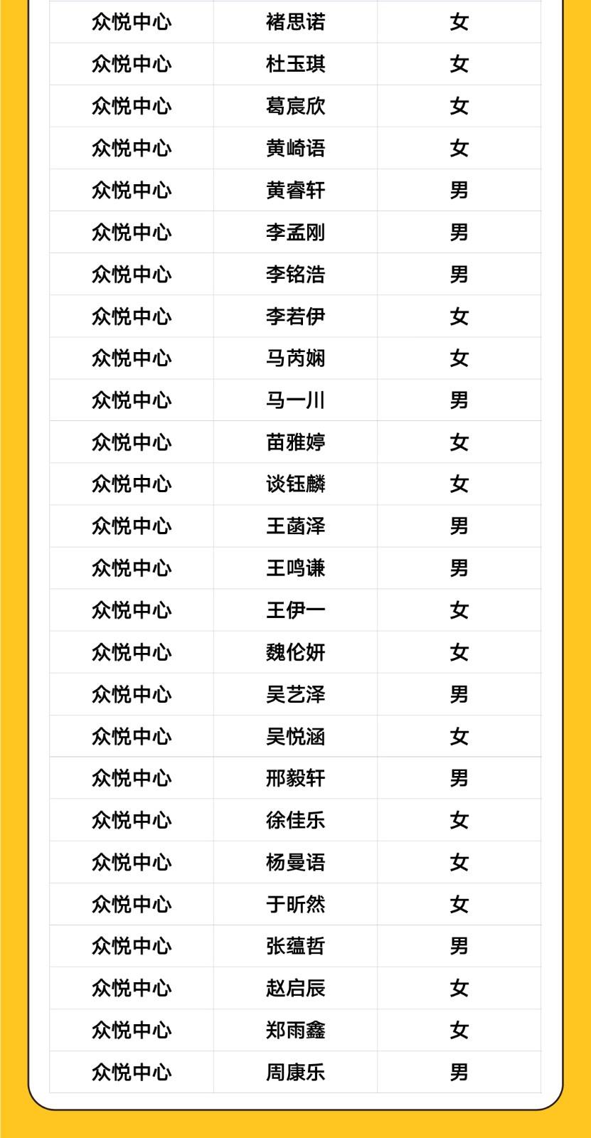 艺朝艺夕小主持晋级名单
